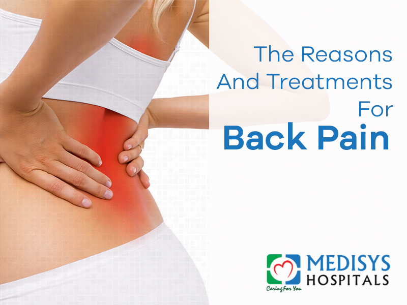 Back Pain: Types, Symptoms and Basic Treatments