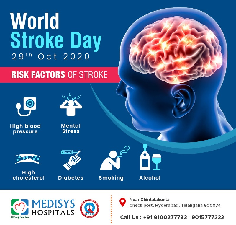 World Stroke Day 2020